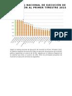 Ranking Nacional de Ejecución I Trimestre 2015