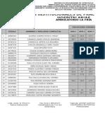 Copia de Notas Tutor Institucional-Academico-evaluador 1-2014 Tsu en Enfermeria