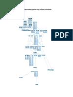 Diagrama Entidad Relacion Base de Datos Centralizada.pdf