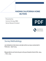 2015 Home Buyer Survey