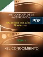 Metodologiadelainvestigacion- Cap 1 EL CONOCIMIENTO