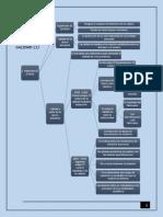 Desarrollo histórico del movimiento hacia la calidad (MAPA).pdf