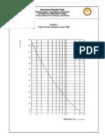 15 Penetrometer Grafik 2 New Format