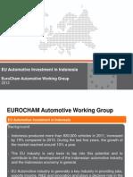 EU Automotive Investment in Indonesia