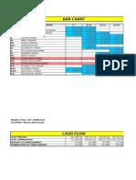 Bar Charts and S-Curve RR-Munoz NE