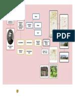 Esquema del fragmento de Vidal de La Blache Las Divisiones del Territorio Francés