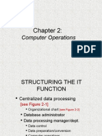 IT AUDIT - Computer Operations