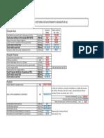 Estudo de Retorno de Investimento Gerador de N2