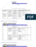 S1 Silabus Pemrograman Visual II