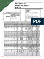 AN400_CAN_Protocol_B.pdf