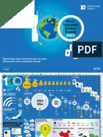 00. Reporte Bz Global 2015 Full