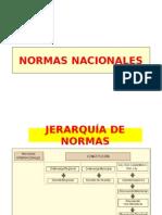 2K. Normas Nacionales y el DS-055-2010-EM.ppt