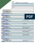 Sap Idoc XML Explained