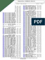 Tabela Rv Cf