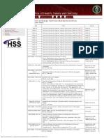 DOE Technical Standards Program_ Archive