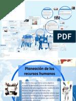 Tema 5 Planeacion de Recursos Humanos