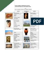 Evaluacion Hist Del Arte 2015