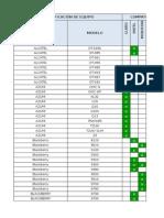 Equipos Moviles Compatibles Mar2014
