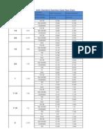 Tabla Schedule Libro3