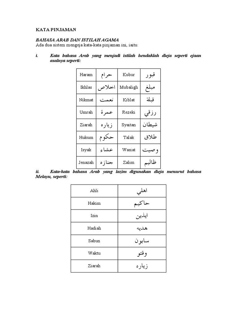 Latihan Jawi Kata Pinjaman Bahasa Inggris