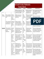 grade5math.pdf