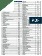 Kode ICD X BPJS