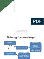 Fisiologi Eka