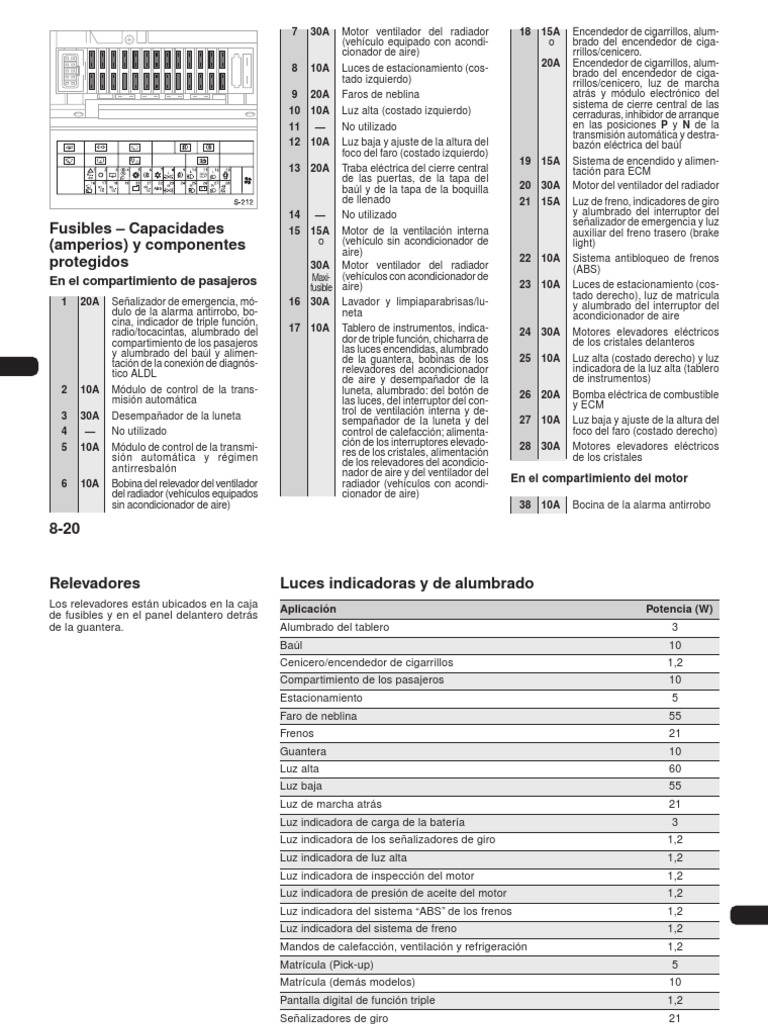 on Diagrama De Transmision Automatica