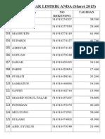 Daftar Bayar Listrik Anda Feb 2015