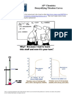 15 demystifying titration curves