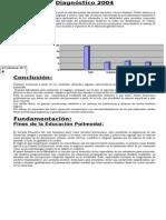 Diagnóstico 2004 de Matemática