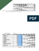 Informe de Avance de Obra Proyecto Construción Planta Industrial Mavalle S.a Corte a 5 de Marzo de 2.015