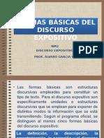 Formas Basicas La Definicion