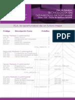 Pensum ITLA Software