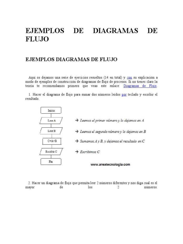 Diagramas de flujo ccuart Images
