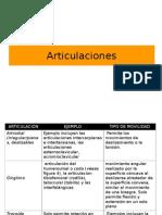 fRACTURAS. proyección ALMUNOS