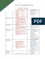 G3 Anexo 1 Analisis Competencias