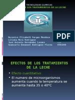 Efectos de Tratamientos en La Leche 1