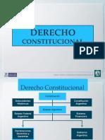 Esquema Conceptual-Derecho Constitucional