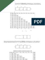 Tabelas Para Conversão de Elementos Passivos