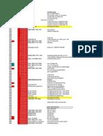 volgorde documenten 2013.xls