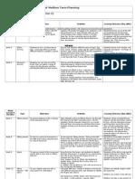 medium term plan fs2