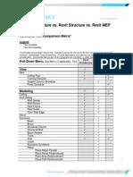 Revit Arch vs Structure vs MEP 2009