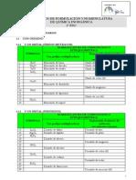 3º+ESO+Ejercicios+de+formulación+y+nomenclatura