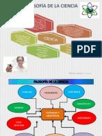 Tema 1 Presentación de Mapas Conceptuales y Mentales