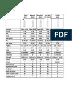 Comparativo Especificações CPEs 5GHz
