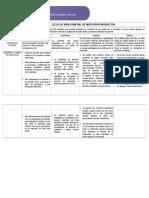Caracterización de Las Fases Del Ciclo de Vida de Su Producto o Servicio