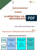 Clase 8 La Estructura y El Diseño Organizacional