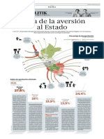 Mapa de la Aversión Hacia el Estado