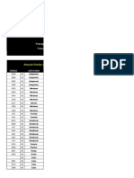 tabela informais (2)